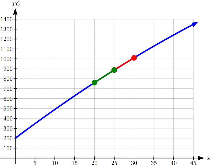 first semester s project progress damola 39 s mth212 s10 blog